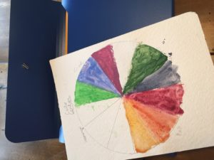 A color wheel of the seasons three-fourths completed.